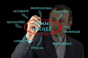 Team Values Job